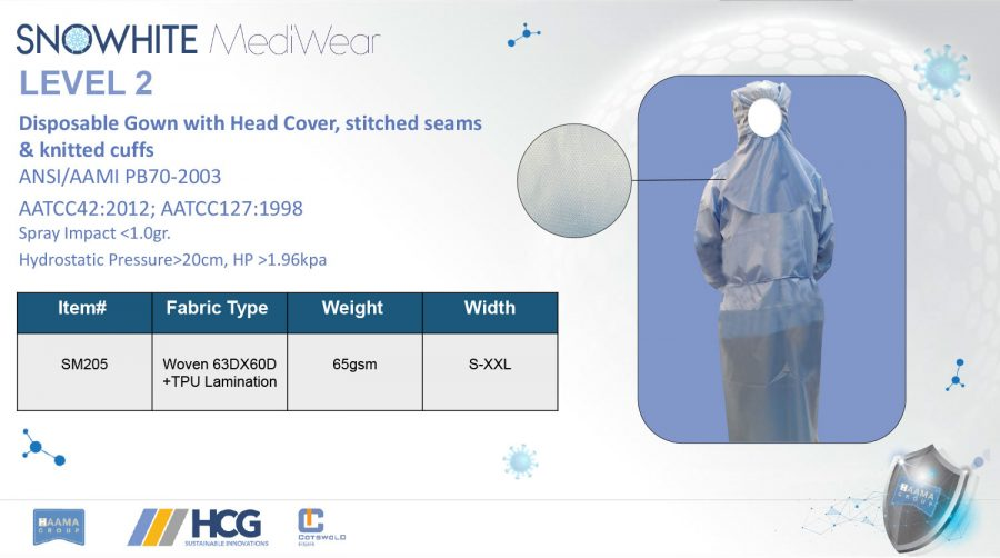 SNOWHITE-MEDICAL---GOWNS-15.10_11