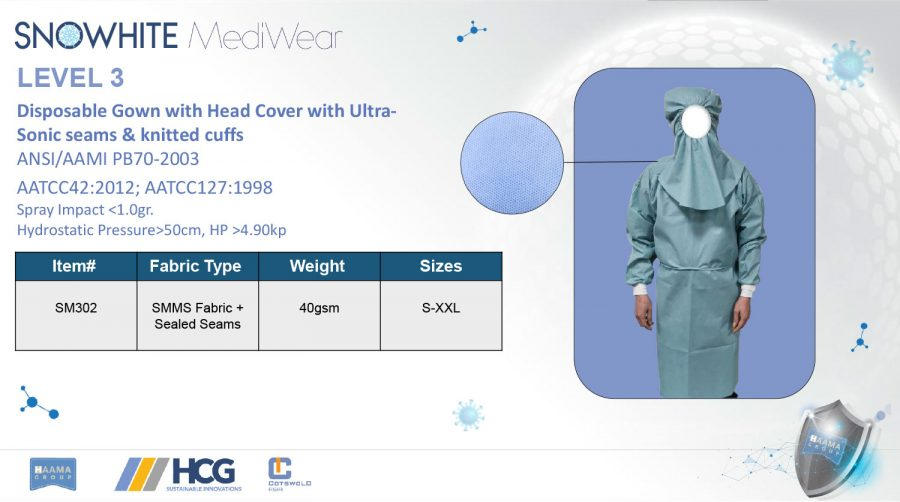 SNOWHITE-MEDICAL---GOWNS-15.10_15