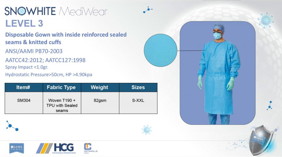 SNOWHITE-MEDICAL---GOWNS-15.10_17