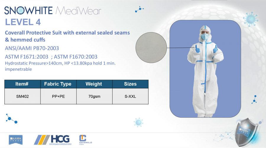 SNOWHITE-MEDICAL---GOWNS-15.10_19